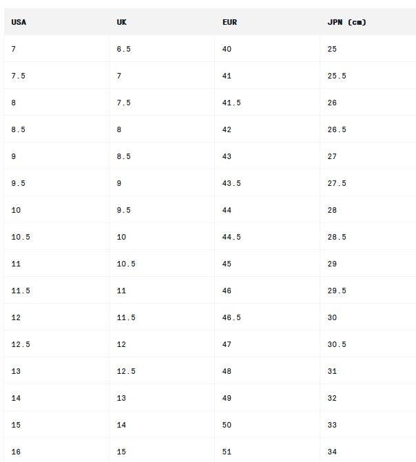 tabel marimi